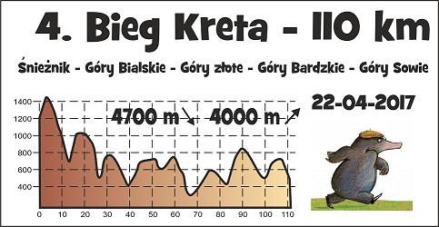 bieg-kreta-2017